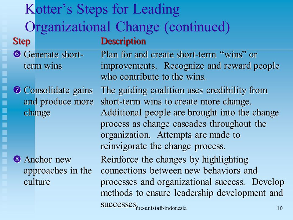 mc-unistaff-indonesia10 Kotter's Steps for Leading Organizational Change (continued) StepDescription  Generate short-Plan for and create short-term wins or term winsimprovements.