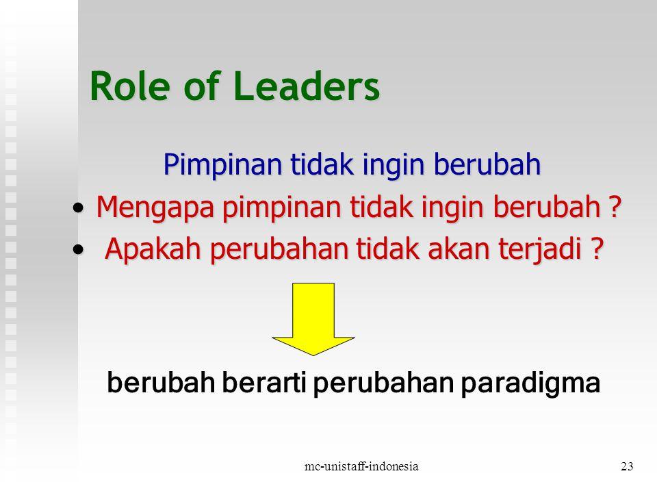 mc-unistaff-indonesia23 Role of Leaders Pimpinan tidak ingin berubah Mengapa pimpinan tidak ingin berubah ?Mengapa pimpinan tidak ingin berubah .