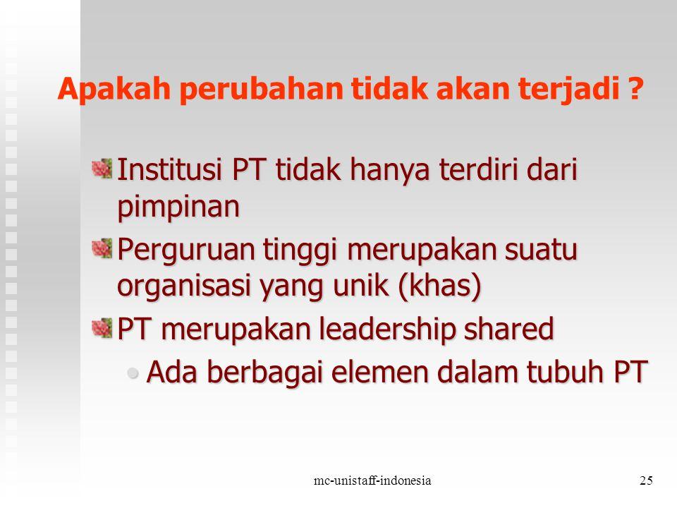mc-unistaff-indonesia25 Apakah perubahan tidak akan terjadi .