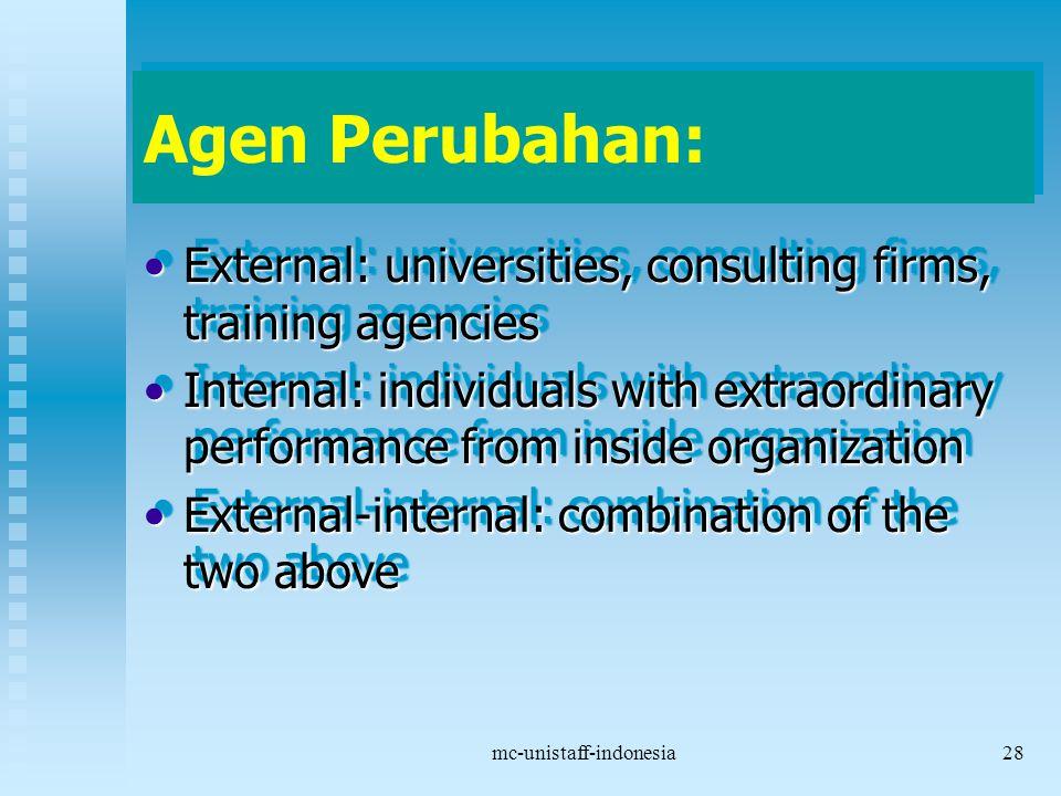 mc-unistaff-indonesia28 Agen Perubahan: External: universities, consulting firms, training agenciesExternal: universities, consulting firms, training