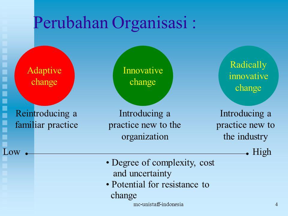 mc-unistaff-indonesia4 Perubahan Organisasi : Adaptive change Innovative change Radically innovative change Reintroducing a familiar practice Introduc