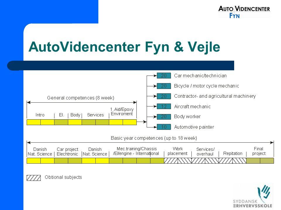 AutoVidencenter Fyn & Vejle