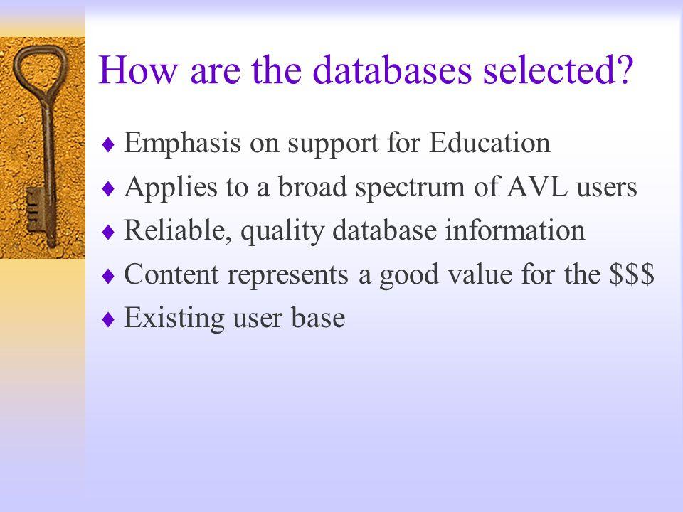 AVL Databases