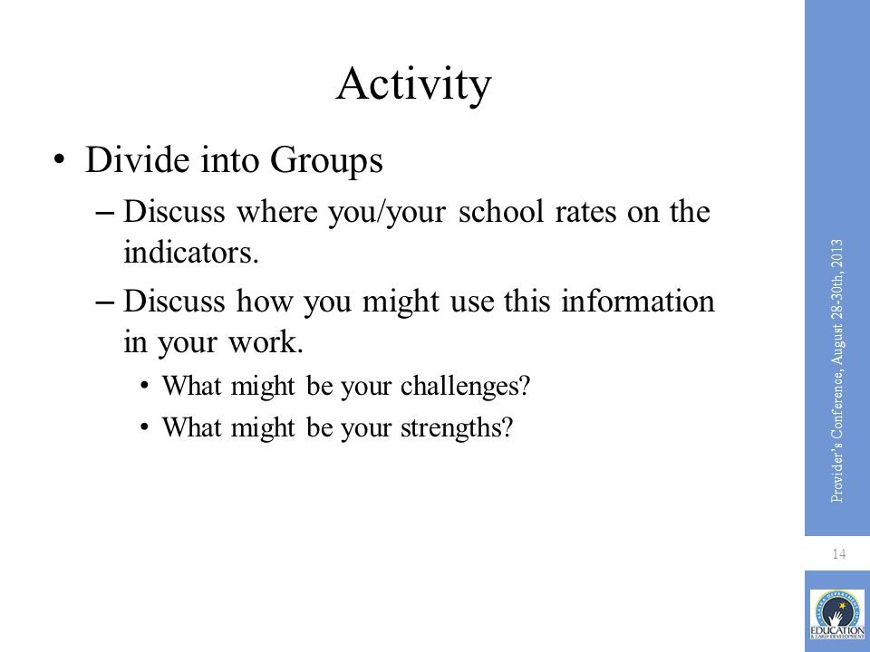 Activity Divide into Groups – Discuss where you/your school rates on the indicators. – Discuss how you might use this information in your work. What m