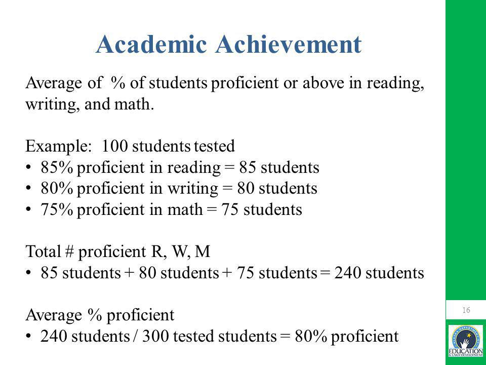 Academic Achievement 16 Average of % of students proficient or above in reading, writing, and math.