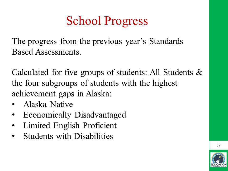 School Progress 19 The progress from the previous year's Standards Based Assessments.