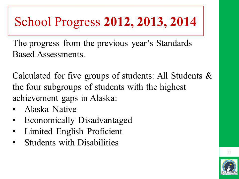 School Progress 2012, 2013, The progress from the previous year's Standards Based Assessments.