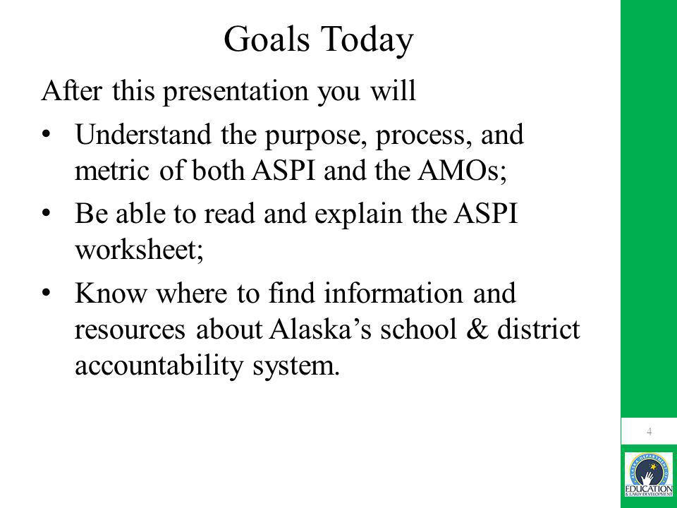 Goals Today After this presentation you will Understand the purpose, process, and metric of both ASPI and the AMOs; Be able to read and explain the ASPI worksheet; Know where to find information and resources about Alaska's school & district accountability system.