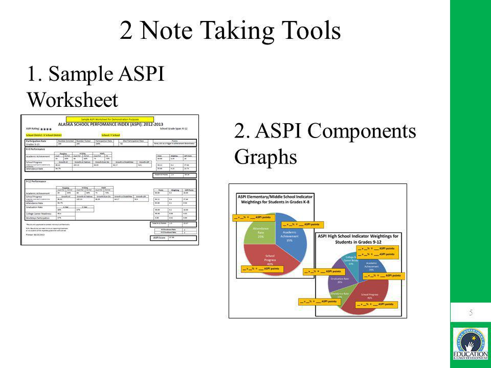 2 Note Taking Tools 5 1. Sample ASPI Worksheet 2. ASPI Components Graphs