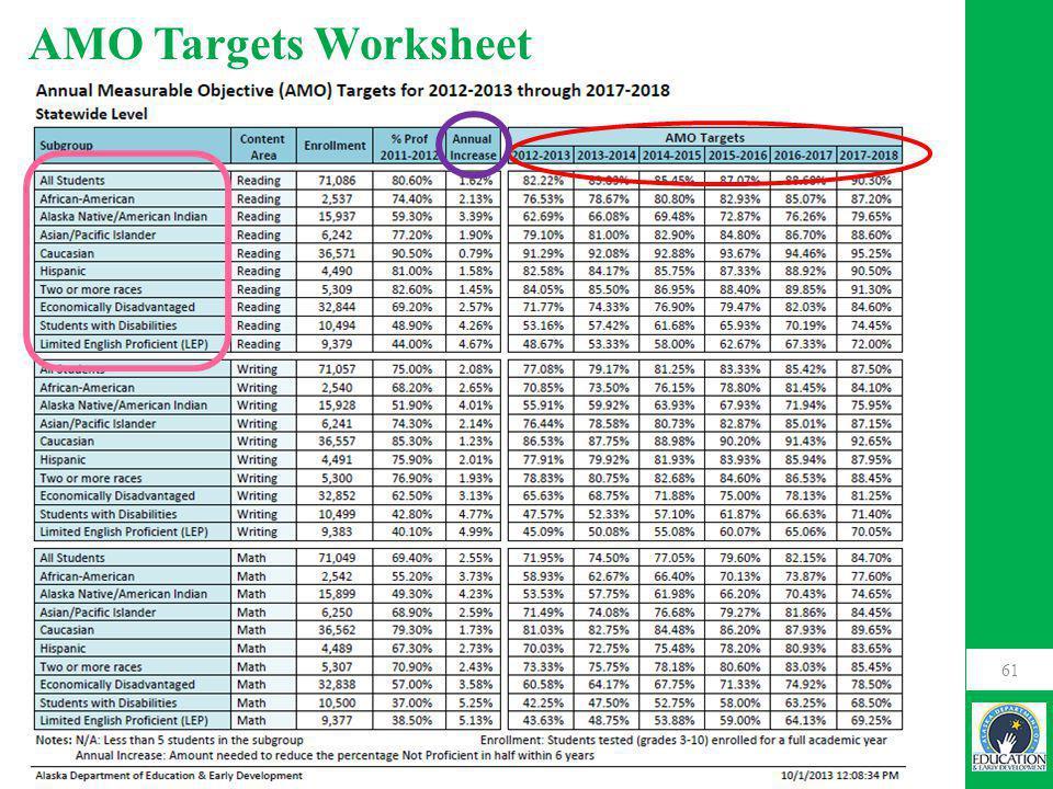 61 AMO Targets Worksheet