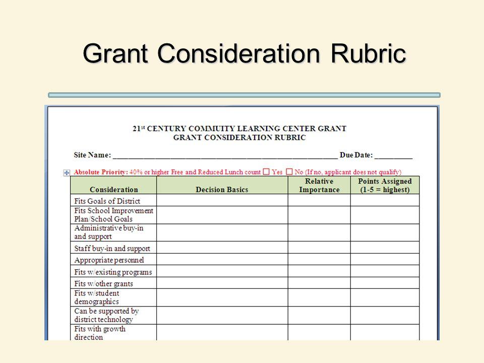 Grant Consideration Rubric
