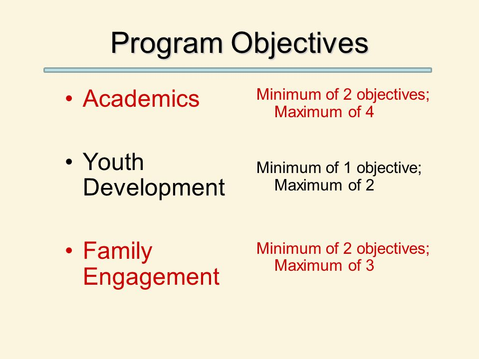 Program Objectives Academics Youth Development Family Engagement Minimum of 2 objectives; Maximum of 4 Minimum of 1 objective; Maximum of 2 Minimum of