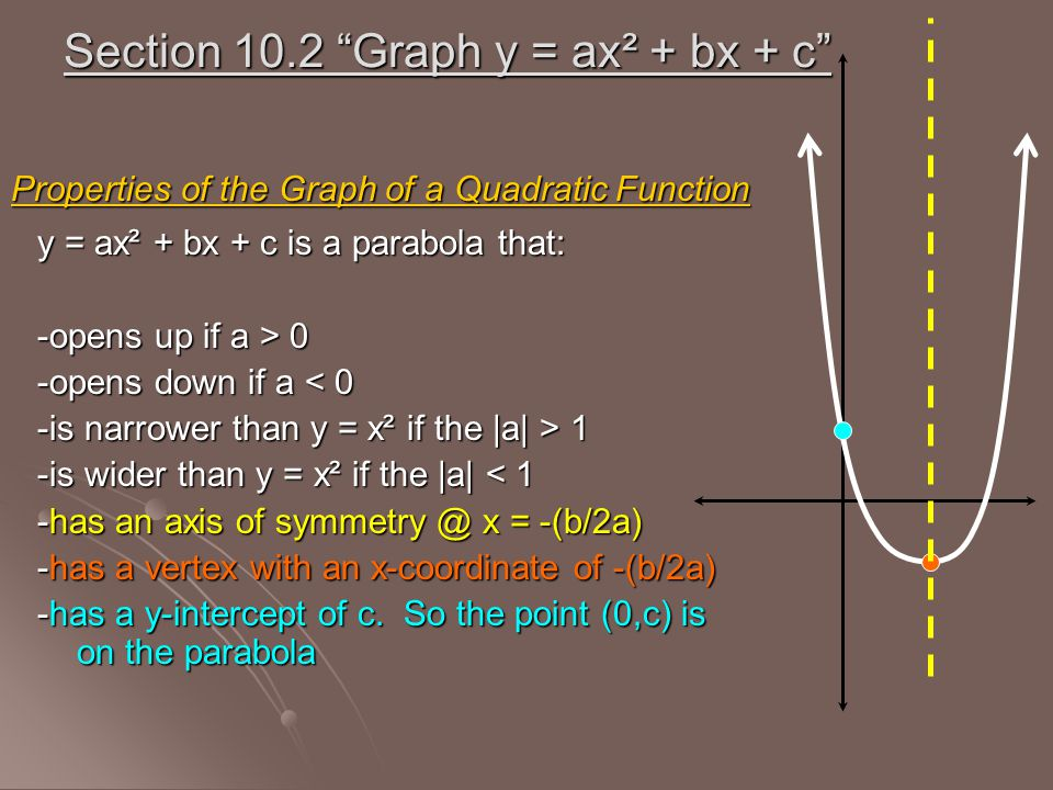 """Section 10.2 """"Graph y = ax² + bx + c"""" y = ax² + bx + c is a parabola that: -opens up if a > 0 -opens down if a < 0 -is narrower than y = x² if the 
