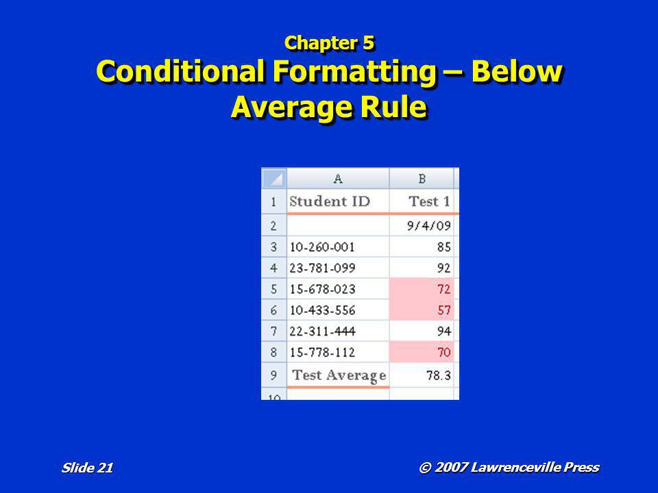 © 2007 Lawrenceville Press Slide 21 Chapter 5 Conditional Formatting – Below Average Rule