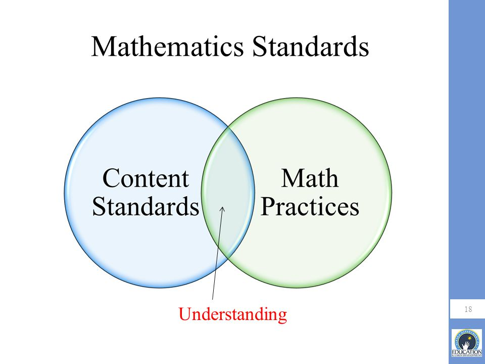 Mathematics Standards 18 Understanding