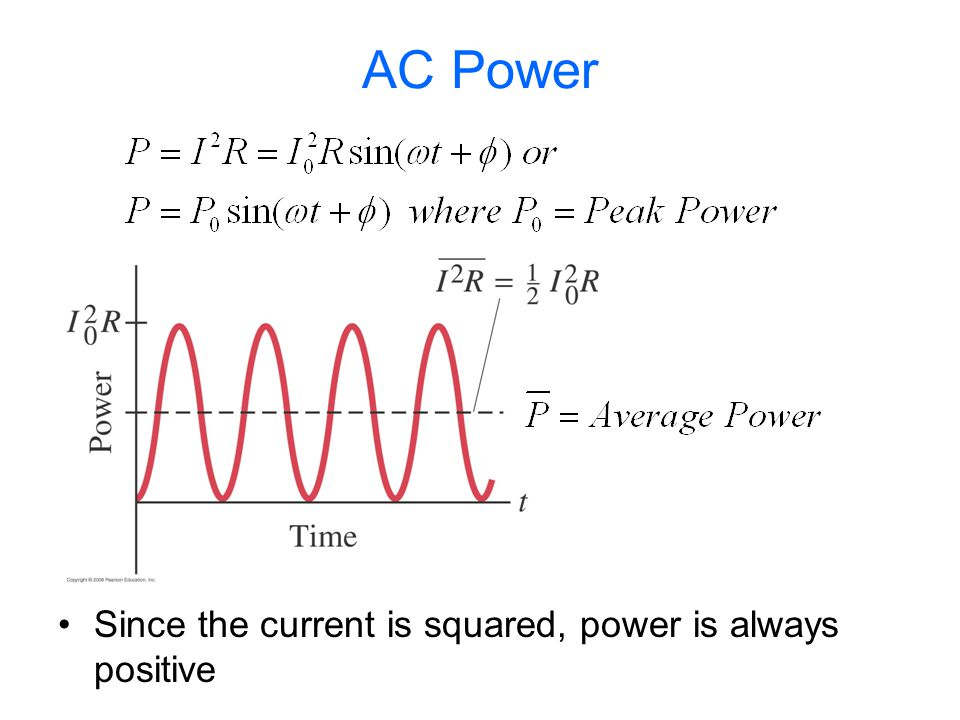 AC Power Since the current is squared, power is always positive
