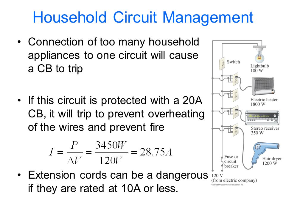 Alternating Current DC Current is constant with time. I 0 AC Current varies periodically with time