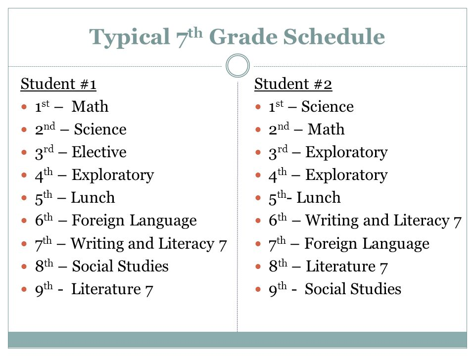 Typical 7 th Grade Schedule Student #1 1 st – Math 2 nd – Science 3 rd – Elective 4 th – Exploratory 5 th – Lunch 6 th – Foreign Language 7 th – Writing and Literacy 7 8 th – Social Studies 9 th - Literature 7 Student #2 1 st – Science 2 nd – Math 3 rd – Exploratory 4 th – Exploratory 5 th - Lunch 6 th – Writing and Literacy 7 7 th – Foreign Language 8 th – Literature 7 9 th - Social Studies