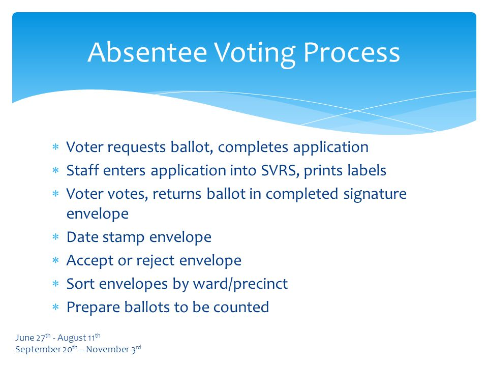  Voter requests ballot, completes application  Staff enters application into SVRS, prints labels  Voter votes, returns ballot in completed signature envelope  Date stamp envelope  Accept or reject envelope  Sort envelopes by ward/precinct  Prepare ballots to be counted Absentee Voting Process June 27 th - August 11 th September 20 th – November 3 rd