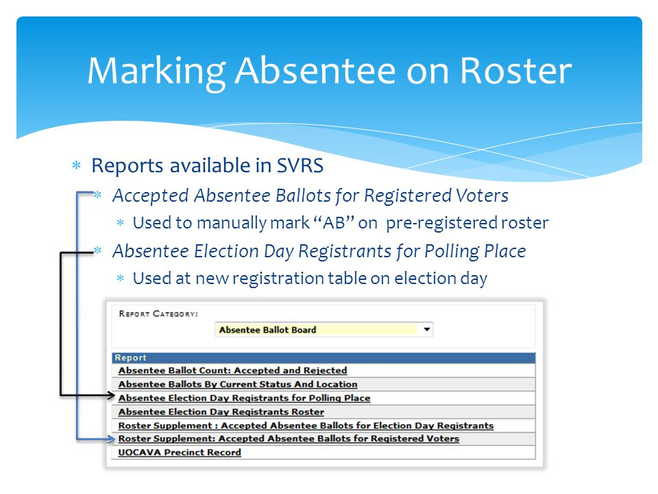  Reports available in SVRS  Accepted Absentee Ballots for Registered Voters  Used to manually mark AB on pre-registered roster  Absentee Election Day Registrants for Polling Place  Used at new registration table on election day Marking Absentee on Roster