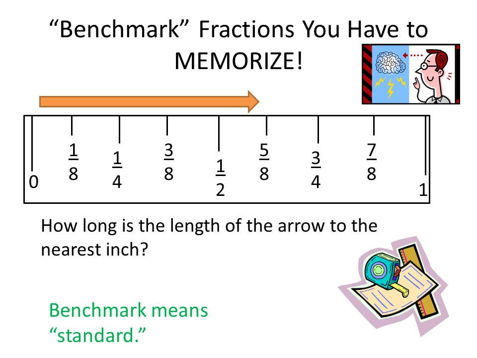Fractions of an Inch Song (to the tune of Here We Go Round the Mulberry Bush ) Tap your tip on a half of an inch, Half of an inch, half of an inch.
