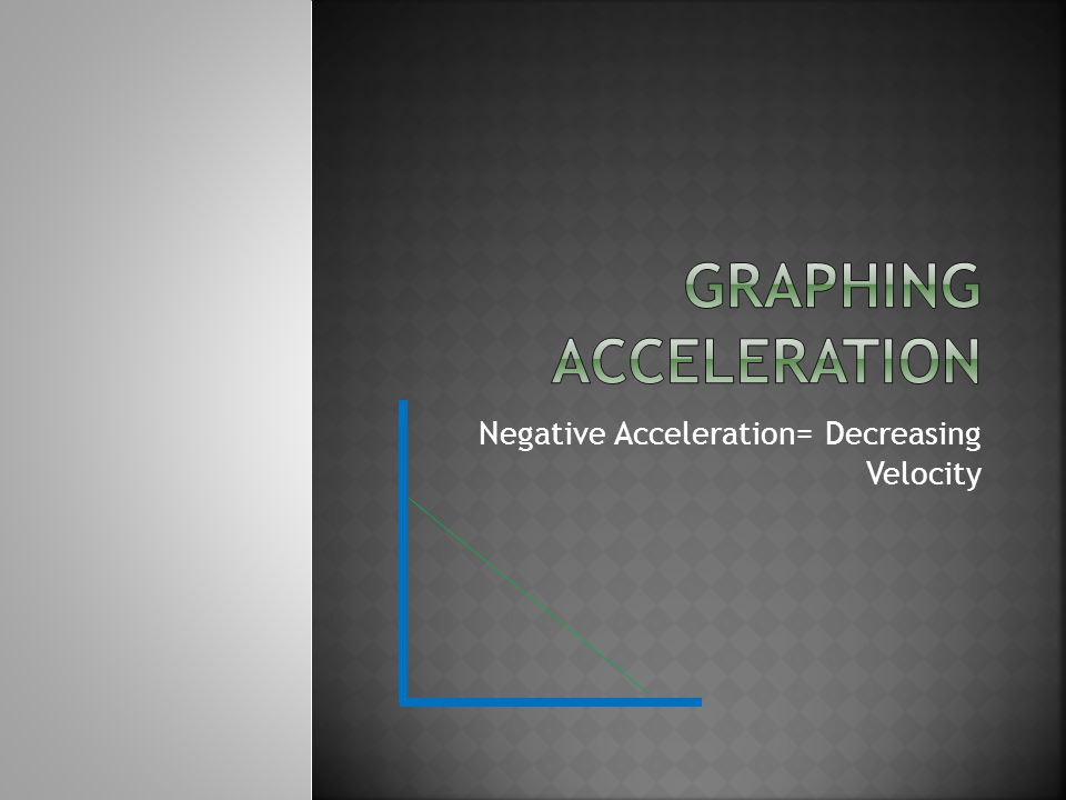 Negative Acceleration= Decreasing Velocity