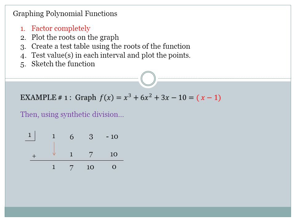 Graphing Polynomial Functions Then, using synthetic division… 1 1 6 3 - 10 + 1 1 7 7 10 0 1.Factor completely 2.Plot the roots on the graph 3.Create a