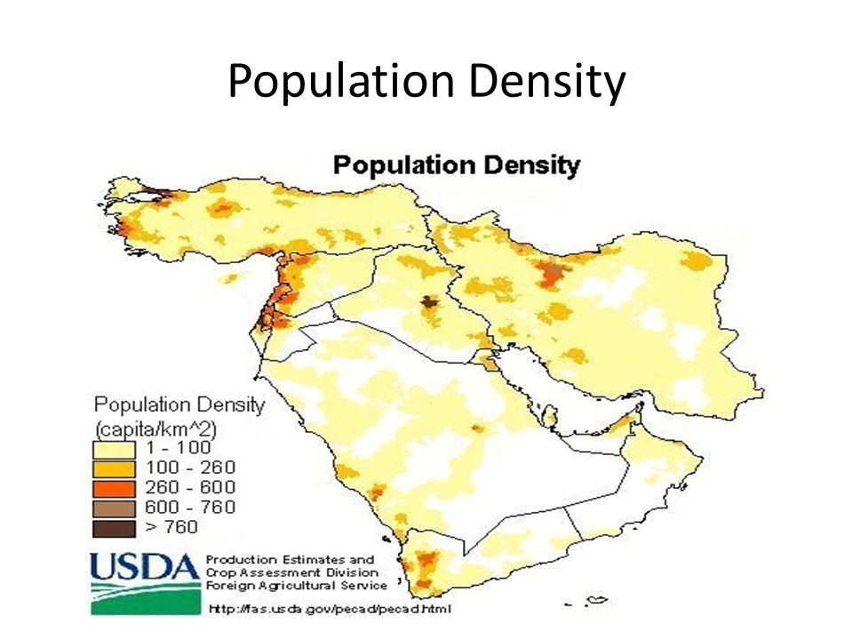 Population Near Water