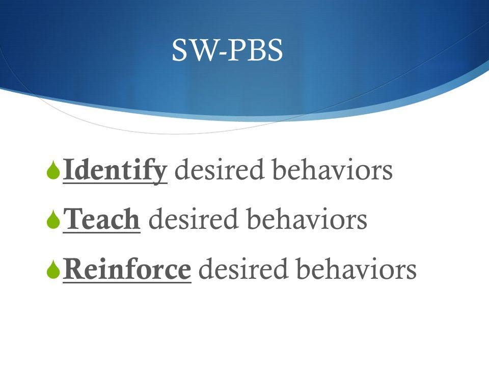 SW-PBS  Identify desired behaviors  Teach desired behaviors  Reinforce desired behaviors