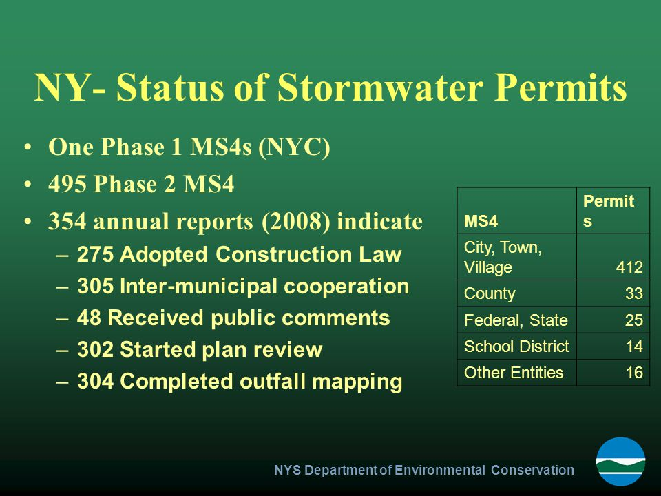 NYS Department of Environmental Conservation NY- Status of Stormwater Permits One Phase 1 MS4s (NYC) 495 Phase 2 MS4 354 annual reports (2008) indicat
