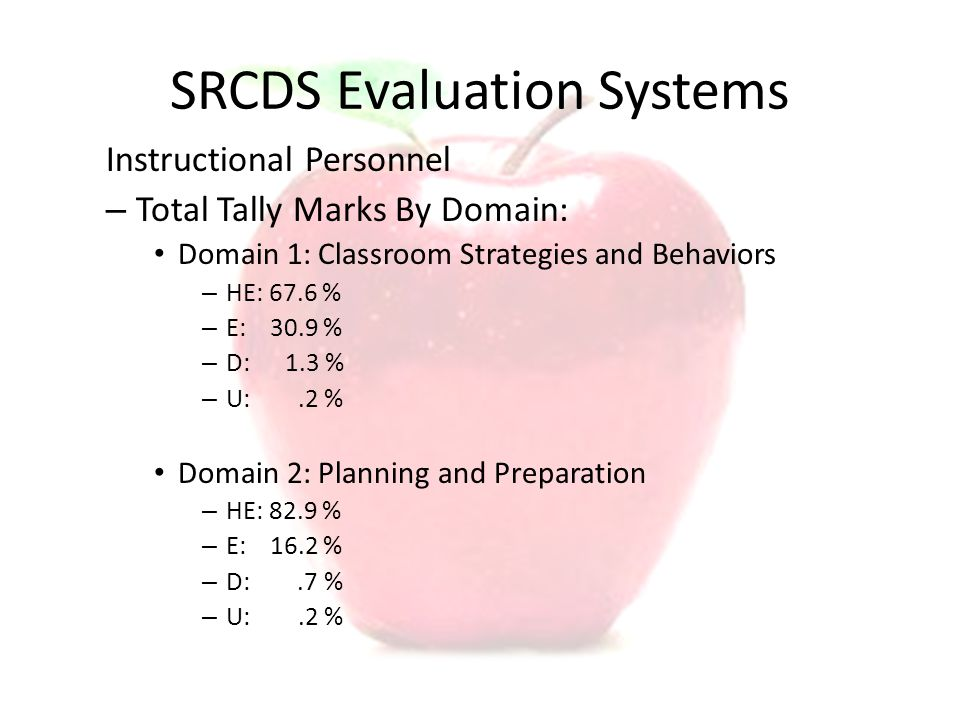 SRCDS Evaluation Systems Instructional Personnel – Total Tally Marks By Domain: Domain 1: Classroom Strategies and Behaviors – HE: 67.6 % – E: 30.9 % – D: 1.3 % – U:.2 % Domain 2: Planning and Preparation – HE: 82.9 % – E: 16.2 % – D:.7 % – U:.2 %