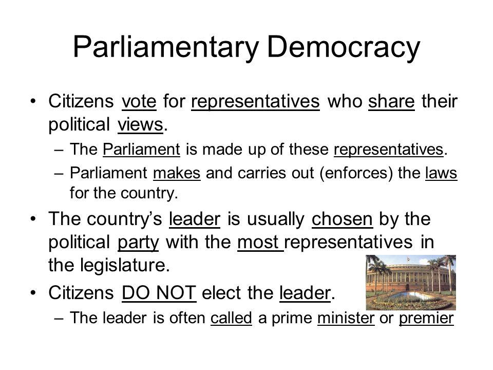 Parliamentary Democracy Citizens vote for representatives who share their political views. –The Parliament is made up of these representatives. –Parli