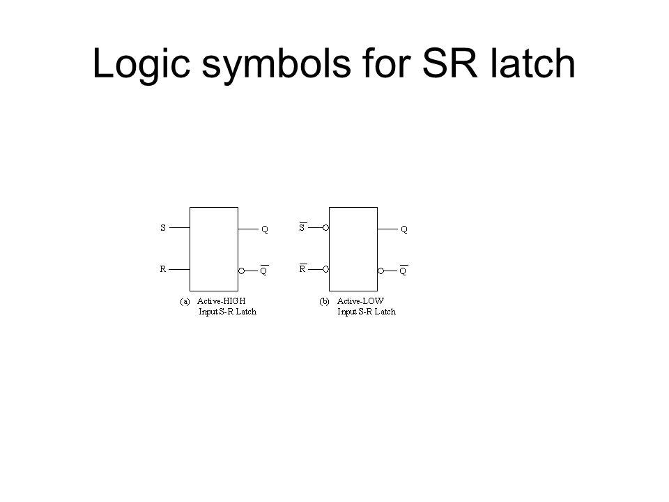 Logic symbols for SR latch