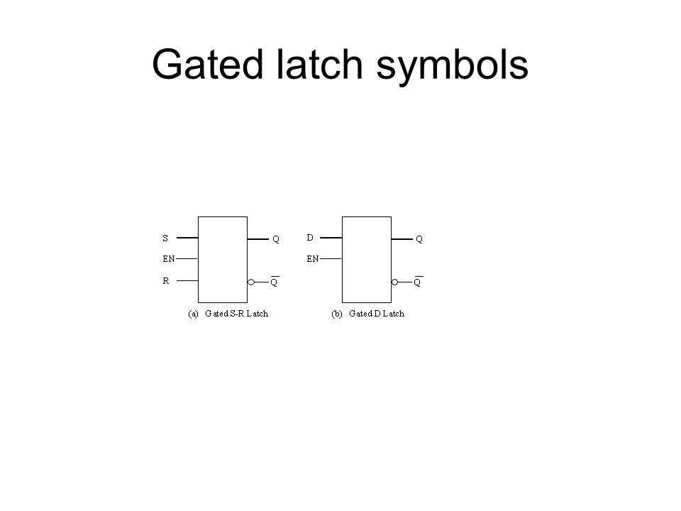 Gated latch symbols