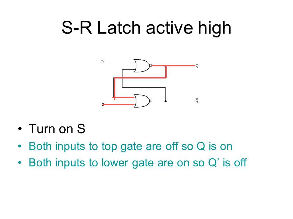 Gated latch symbols