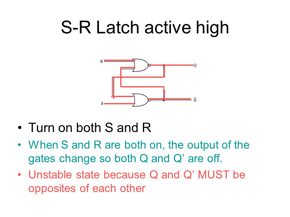 Summary of states SRQQ' 00NC No Change 0101Latch is RESET 1010Latch is SET 11??Invalid condition