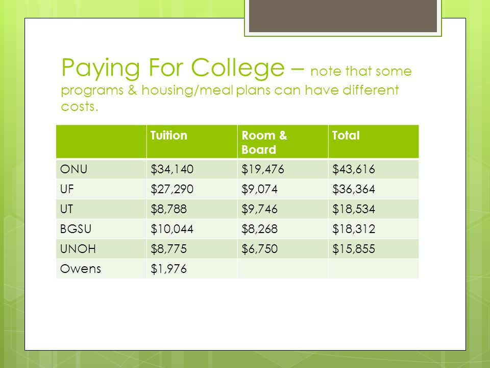 Paying For College – note that some programs & housing/meal plans can have different costs.