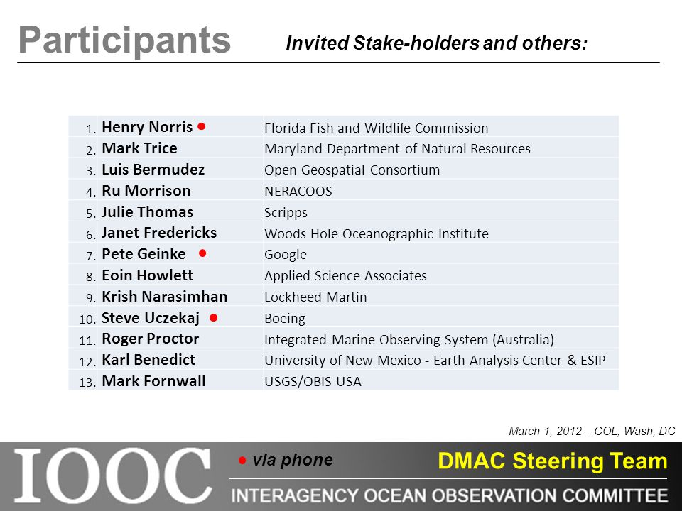 DMAC Steering Team Participants Invited Stake-holders and others: 1.