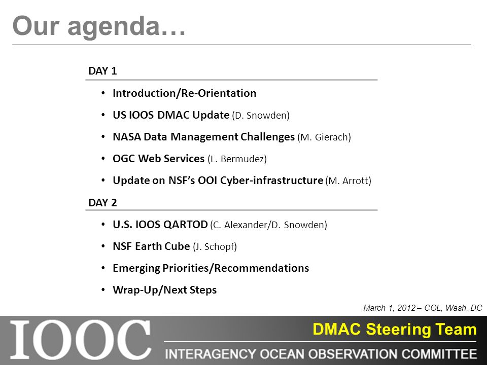 DMAC Steering Team Our agenda… DAY 1 Introduction/Re-Orientation US IOOS DMAC Update (D.