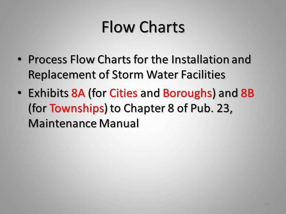 Flow Charts Process Flow Charts for the Installation and Replacement of Storm Water Facilities Process Flow Charts for the Installation and Replacement of Storm Water Facilities Exhibits 8A (for Cities and Boroughs) and 8B (for Townships) to Chapter 8 of Pub.