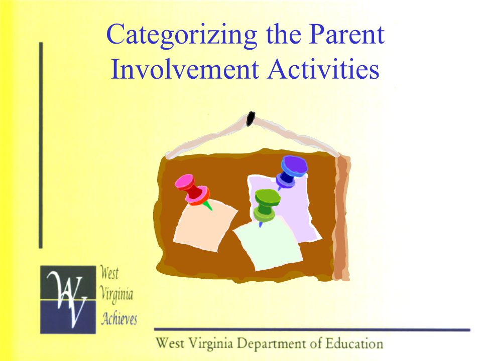 Categorizing the Parent Involvement Activities