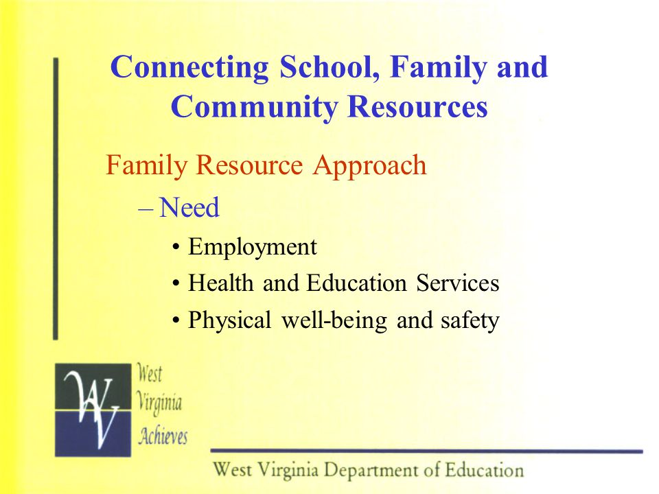 Connecting School, Family and Community Resources Family Resource Approach –Need Employment Health and Education Services Physical well-being and safe