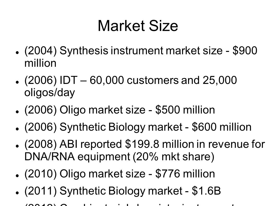 Market Size (2004) Synthesis instrument market size - $900 million (2006) IDT – 60,000 customers and 25,000 oligos/day (2006) Oligo market size - $500 million (2006) Synthetic Biology market - $600 million (2008) ABI reported $199.8 million in revenue for DNA/RNA equipment (20% mkt share) (2010) Oligo market size - $776 million (2011) Synthetic Biology market - $1.6B (2012) Combinatorial chemistry instruments - $5B (2013) Synthetic Biology market - $2.4B and $10.8B in 2016 Equipment Sales Growth ~ 8% Oligo Growth ~ 9% Biologists: at least 3,500,000 (I.F.Bio)