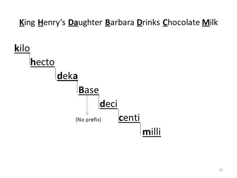King Henry's Daughter Barbara Drinks Chocolate Milk kilo hecto deka Base deci centi milli (No prefix) 15