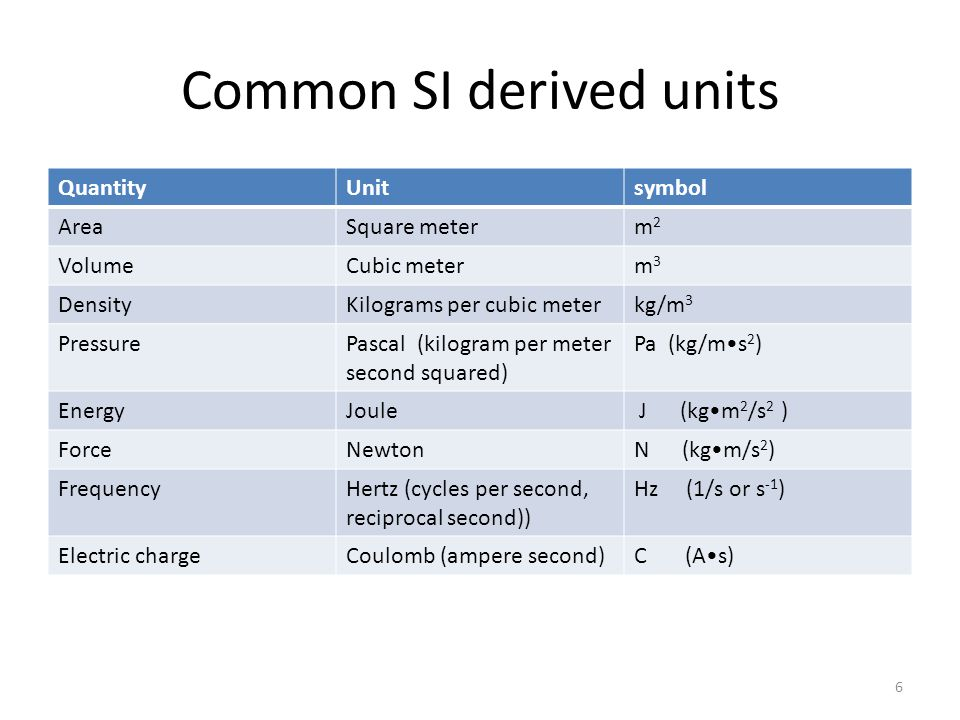 Non SI units commonly used in science QuantityUnitUseful relationships Example VolumeLiter (L)1L=1000cm 3 1mL=1cm 3 1L approximately equals a quart 1mL≈ 20 drops H 2 O Energycalorie (cal)1cal=4.184J 1J=0.2390cal Amount of heat that raises the temperature of 1g of H 2 O by 1 ◦ C TemperatureCelsius, C Fahrenheit, F K= ◦ C + 273 ◦ C=5/9 ( ◦ F - 32) ◦ F=9/5 ◦ C +32 Water freezes at 273K, 0 ◦ C, and 32 ◦ F Water boils at 373K, 100 ◦ C, and 212 ◦ F 7