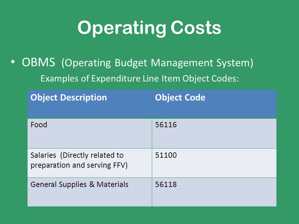 Operating Costs OBMS (Operating Budget Management System) Examples of Expenditure Line Item Object Codes: Object DescriptionObject Code Food56116 Salaries (Directly related to preparation and serving FFV) 51100 General Supplies & Materials56118