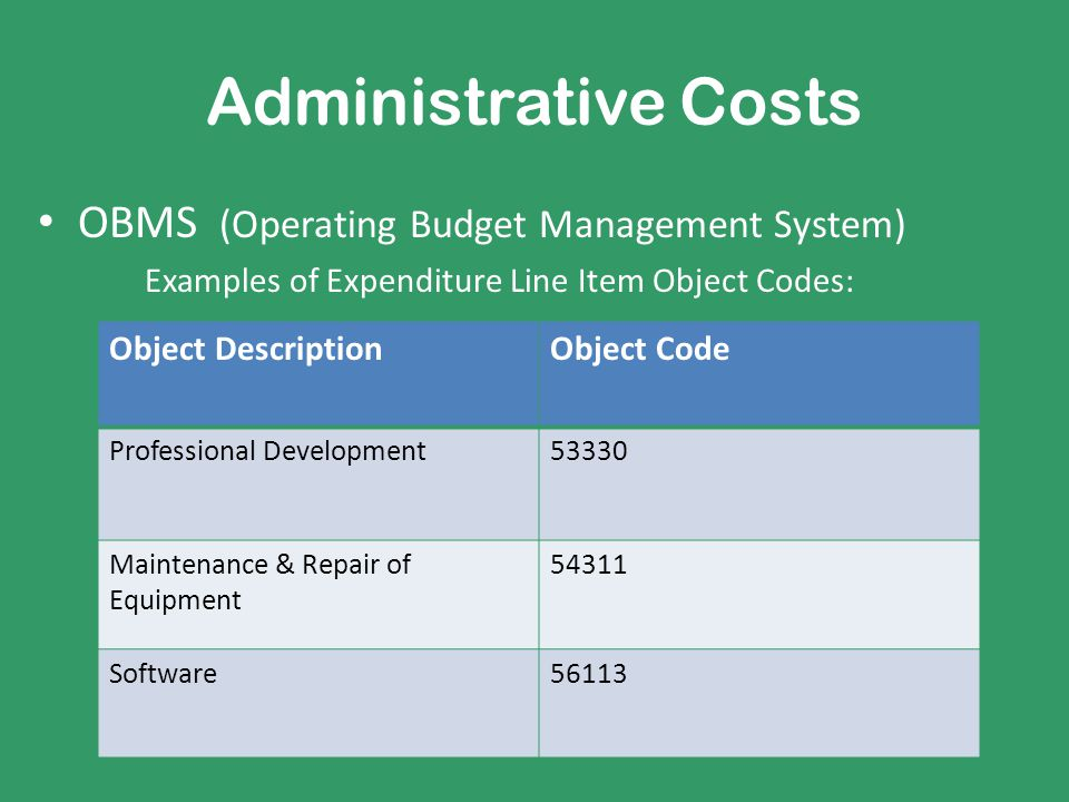 Administrative Costs OBMS (Operating Budget Management System) Examples of Expenditure Line Item Object Codes: Object DescriptionObject Code Professional Development53330 Maintenance & Repair of Equipment 54311 Software56113