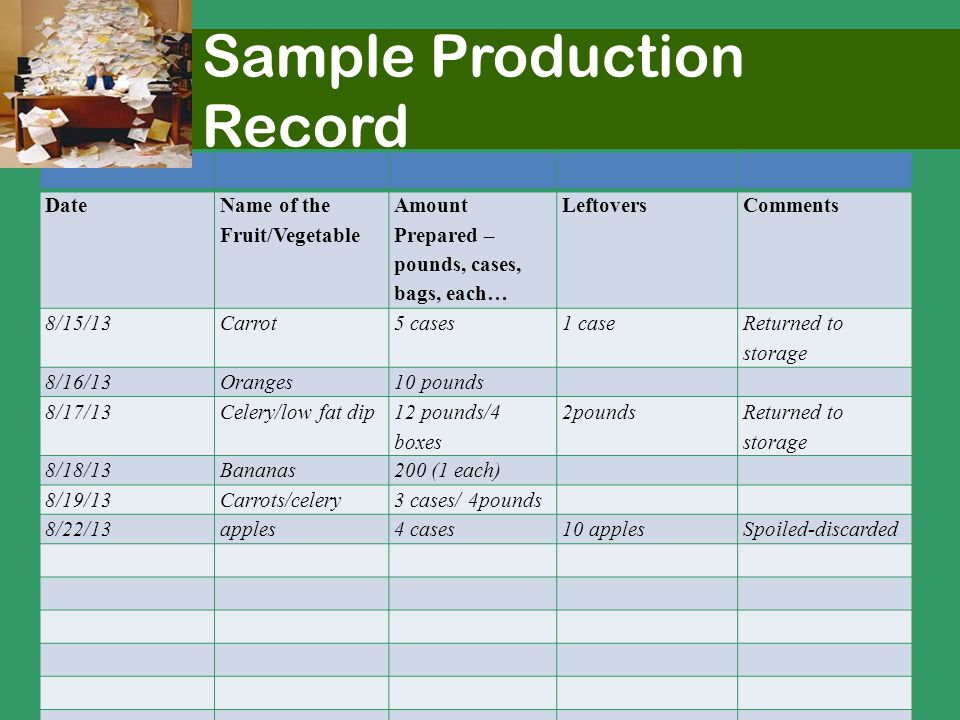 Sample Production Record Date Name of the Fruit/Vegetable Amount Prepared – pounds, cases, bags, each… LeftoversComments 8/15/13Carrot5 cases1 case Re