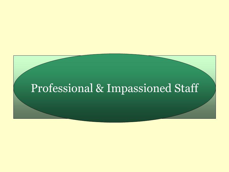 Professional & Impassioned Staff