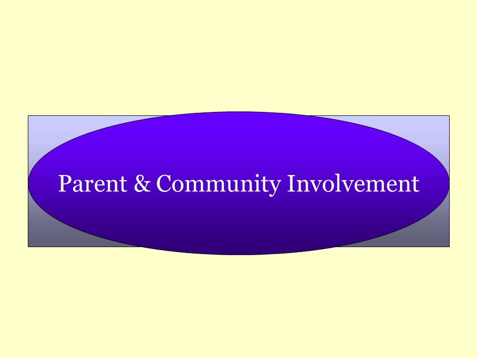 Parent & Community Involvement